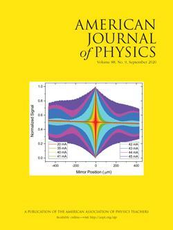 American Journal of Physics Cover